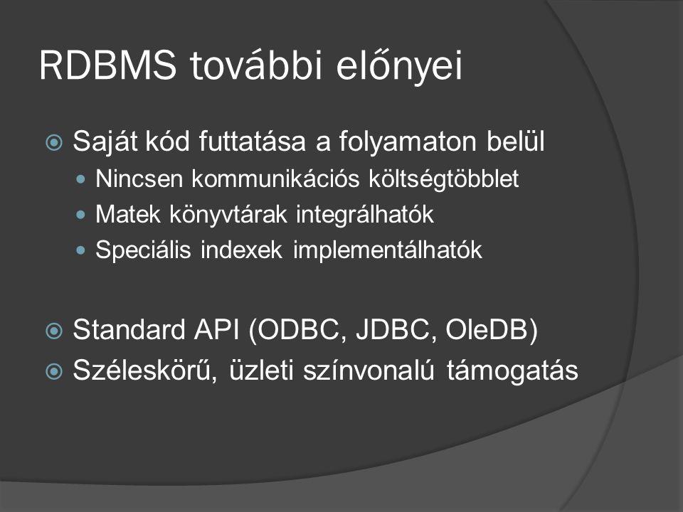 RDBMS további előnyei  Saját kód futtatása a folyamaton belül Nincsen kommunikációs költségtöbblet Matek könyvtárak integrálhatók Speciális indexek implementálhatók  Standard API (ODBC, JDBC, OleDB)  Széleskörű, üzleti színvonalú támogatás