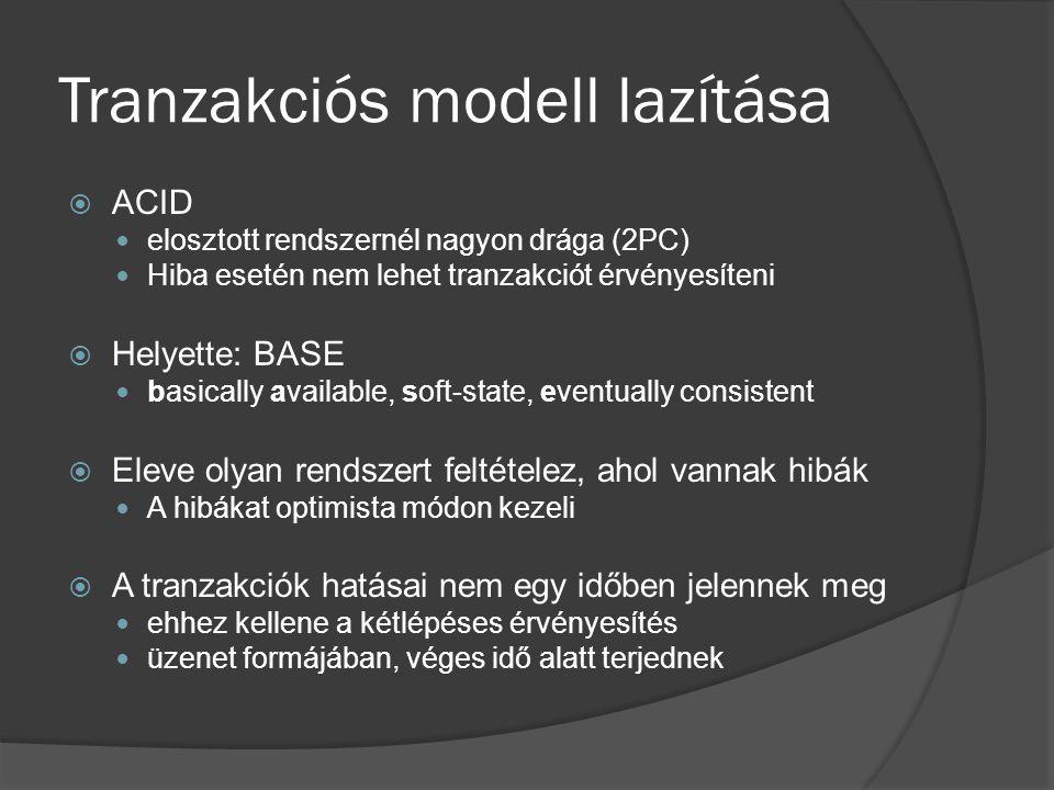 Tranzakciós modell lazítása  ACID elosztott rendszernél nagyon drága (2PC) Hiba esetén nem lehet tranzakciót érvényesíteni  Helyette: BASE basically available, soft-state, eventually consistent  Eleve olyan rendszert feltételez, ahol vannak hibák A hibákat optimista módon kezeli  A tranzakciók hatásai nem egy időben jelennek meg ehhez kellene a kétlépéses érvényesítés üzenet formájában, véges idő alatt terjednek