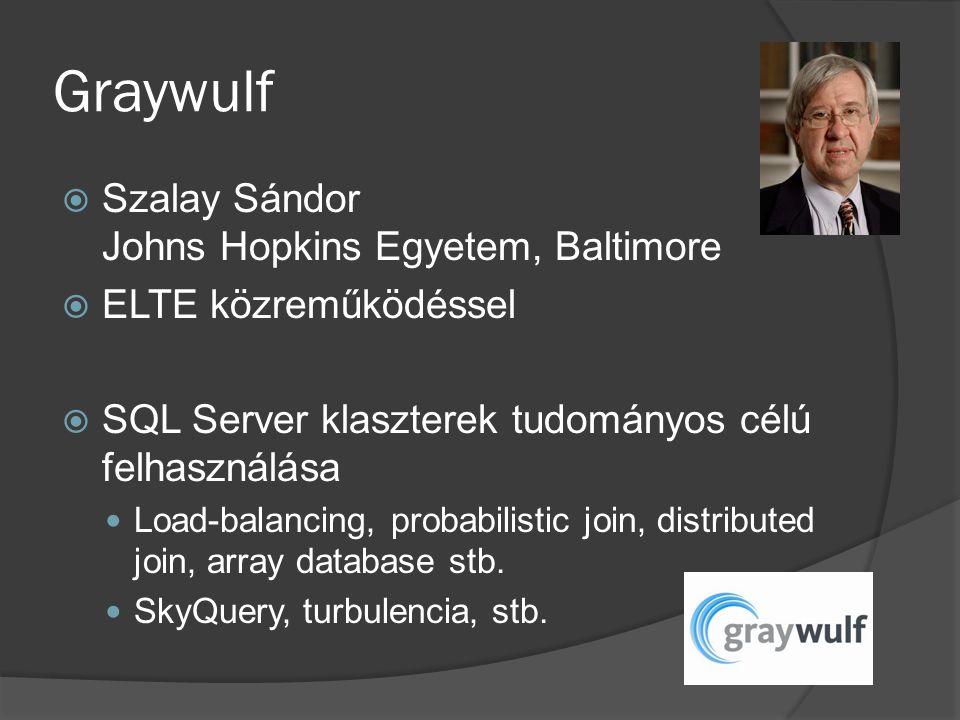 Graywulf  Szalay Sándor Johns Hopkins Egyetem, Baltimore  ELTE közreműködéssel  SQL Server klaszterek tudományos célú felhasználása Load-balancing, probabilistic join, distributed join, array database stb.