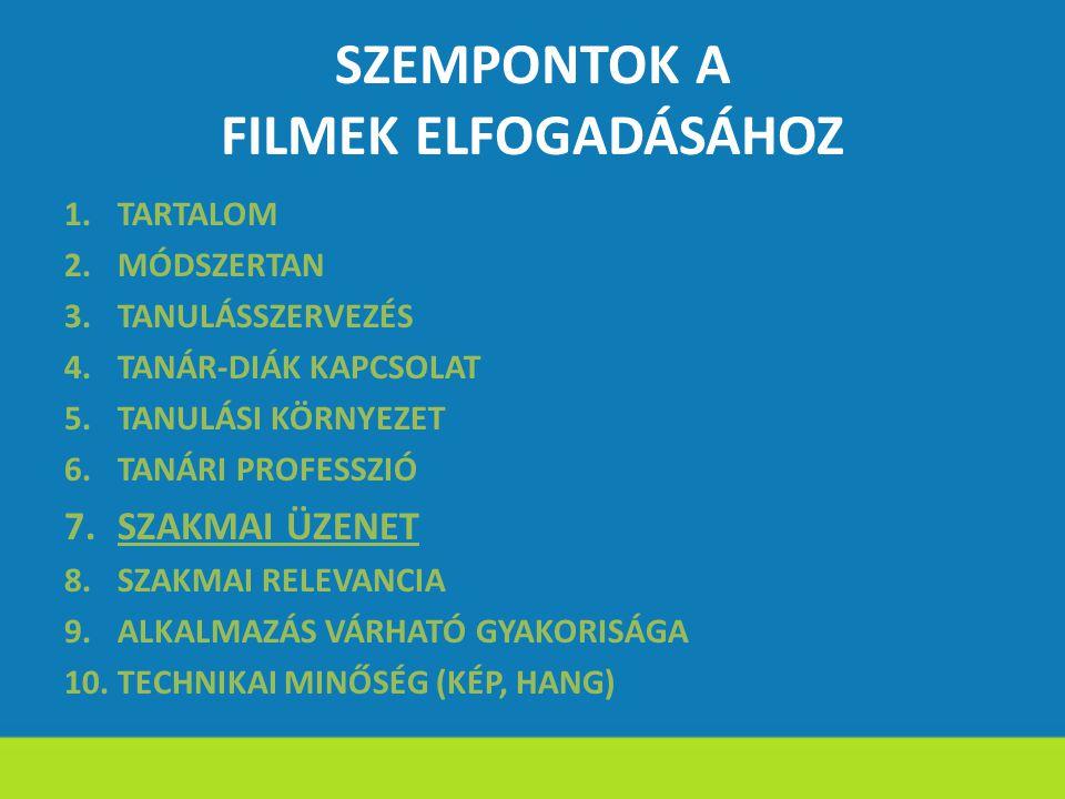 SZEMPONTOK A FILMEK ELFOGADÁSÁHOZ 1.TARTALOM 2.MÓDSZERTAN 3.TANULÁSSZERVEZÉS 4.TANÁR-DIÁK KAPCSOLAT 5.TANULÁSI KÖRNYEZET 6.TANÁRI PROFESSZIÓ 7.SZAKMAI