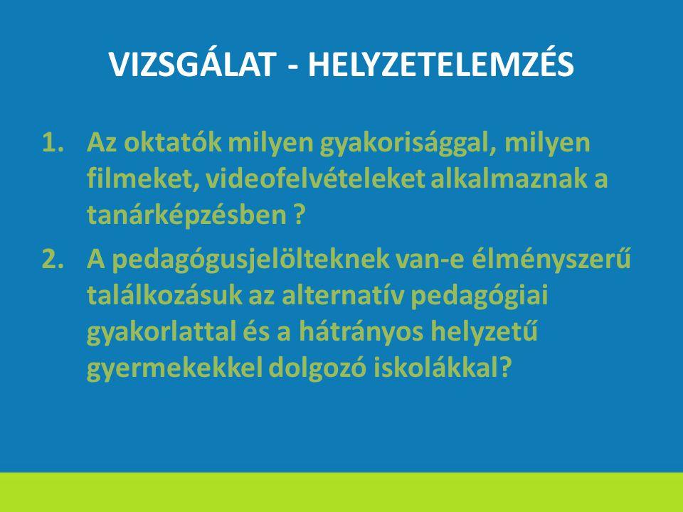 VIZSGÁLAT - HELYZETELEMZÉS 1.Az oktatók milyen gyakorisággal, milyen filmeket, videofelvételeket alkalmaznak a tanárképzésben ? 2.A pedagógusjelöltekn