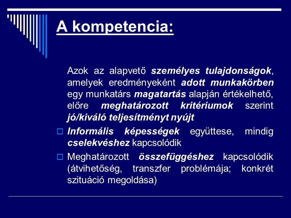 A kompetencia: Azok az alapvető személyes tulajdonságok, amelyek eredményeként adott munkakörben egy munkatárs magatartás alapján értékelhető, előre m