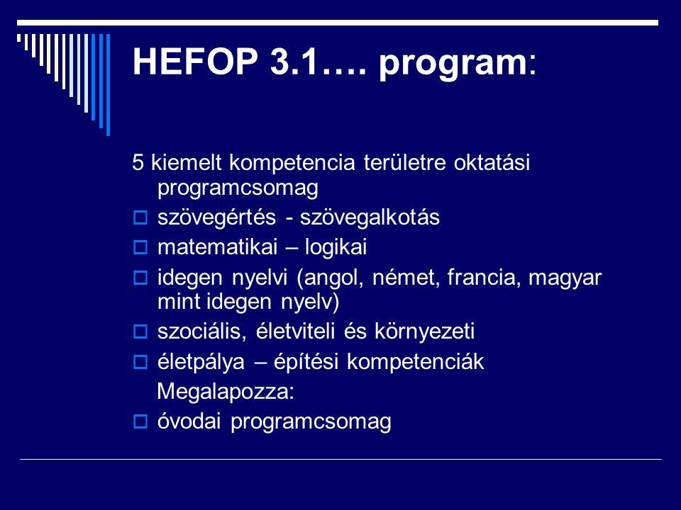 HEFOP 3.1…. program: 5 kiemelt kompetencia területre oktatási programcsomag  szövegértés - szövegalkotás  matematikai – logikai  idegen nyelvi (ang
