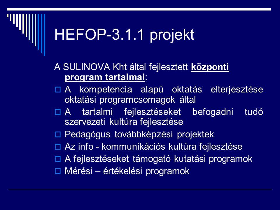 HEFOP-3.1.1 projekt A SULINOVA Kht által fejlesztett központi program tartalmai:  A kompetencia alapú oktatás elterjesztése oktatási programcsomagok