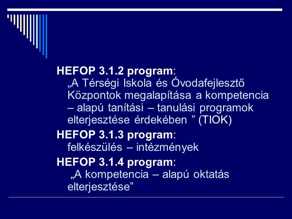 """HEFOP 3.1.2 program: """"A Térségi Iskola és Óvodafejlesztő Központok megalapítása a kompetencia – alapú tanítási – tanulási programok elterjesztése érde"""