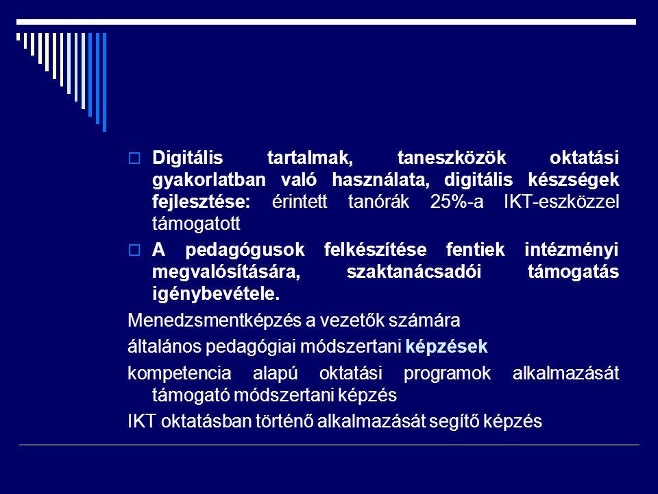  Digitális tartalmak, taneszközök oktatási gyakorlatban való használata, digitális készségek fejlesztése: érintett tanórák 25%-a IKT-eszközzel támoga