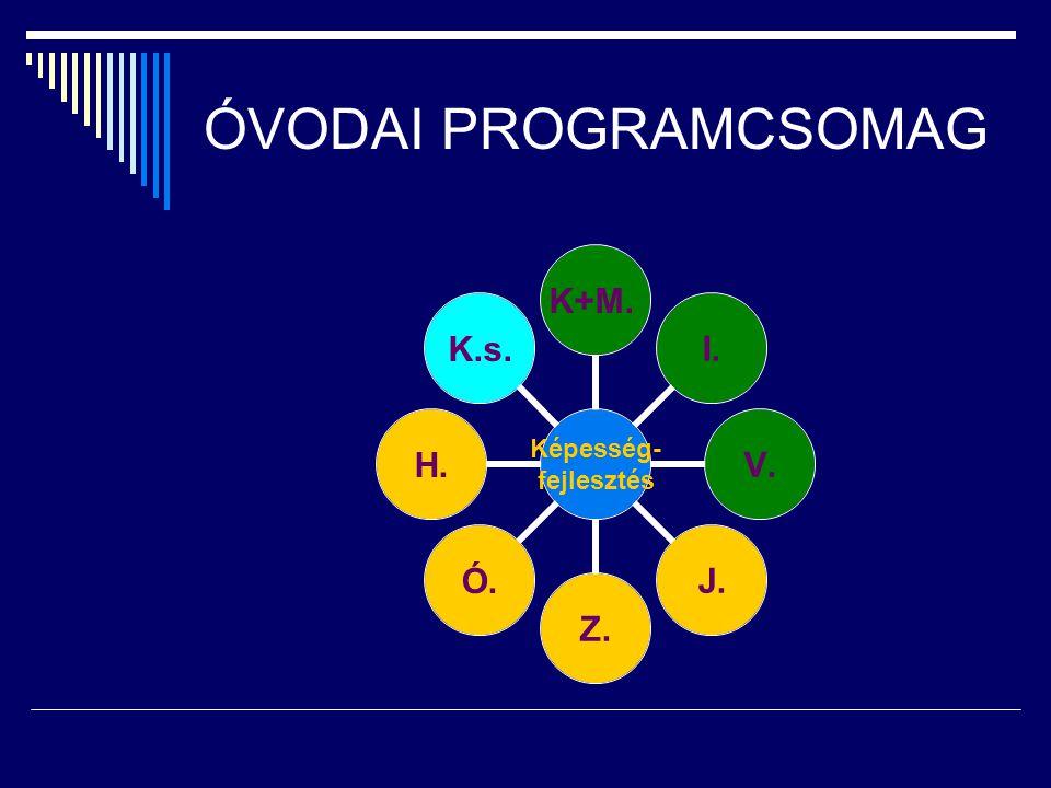 ÓVODAI PROGRAMCSOMAG Képesség- fejlesztés K+M.I.V.J.Z.Ó.H.K.s.