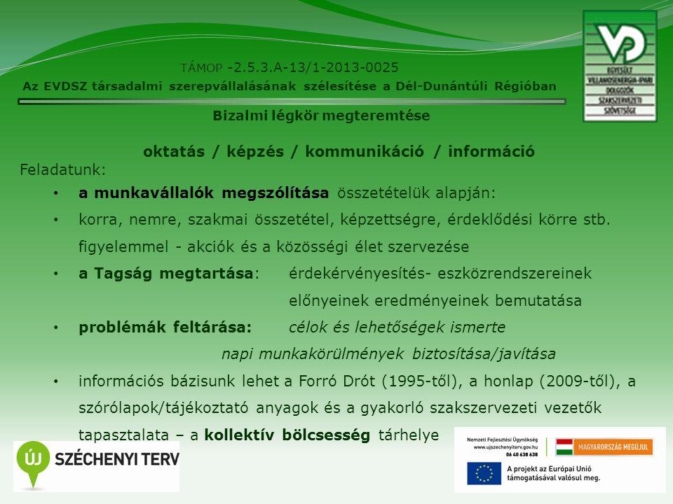 TÁMOP -2.5.3.A-13/1-2013-0025 Az EVDSZ társadalmi szerepvállalásának szélesítése a Dél-Dunántúli Régióban 2 Bizalmi légkör megteremtése oktatás / képzés / kommunikáció / információ Feladatunk: a munkavállalók megszólítása összetételük alapján: korra, nemre, szakmai összetétel, képzettségre, érdeklődési körre stb.
