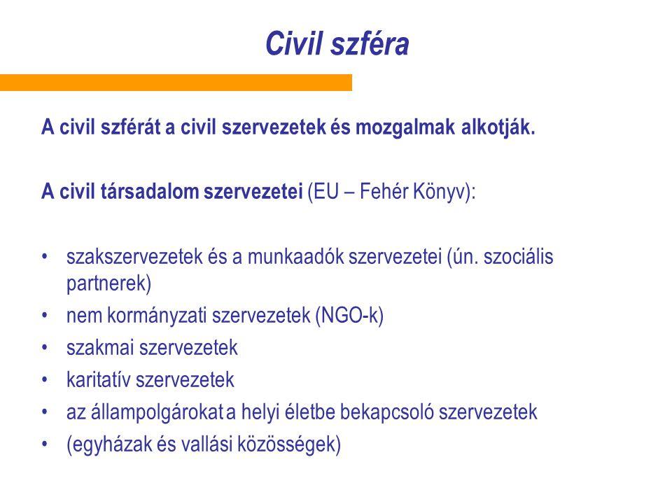 Civil szféra A civil szférát a civil szervezetek és mozgalmak alkotják. A civil társadalom szervezetei (EU – Fehér Könyv): szakszervezetek és a munkaa