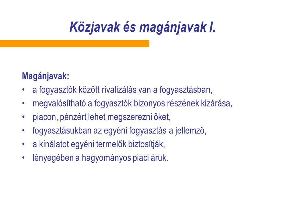 Közjavak és magánjavak II.