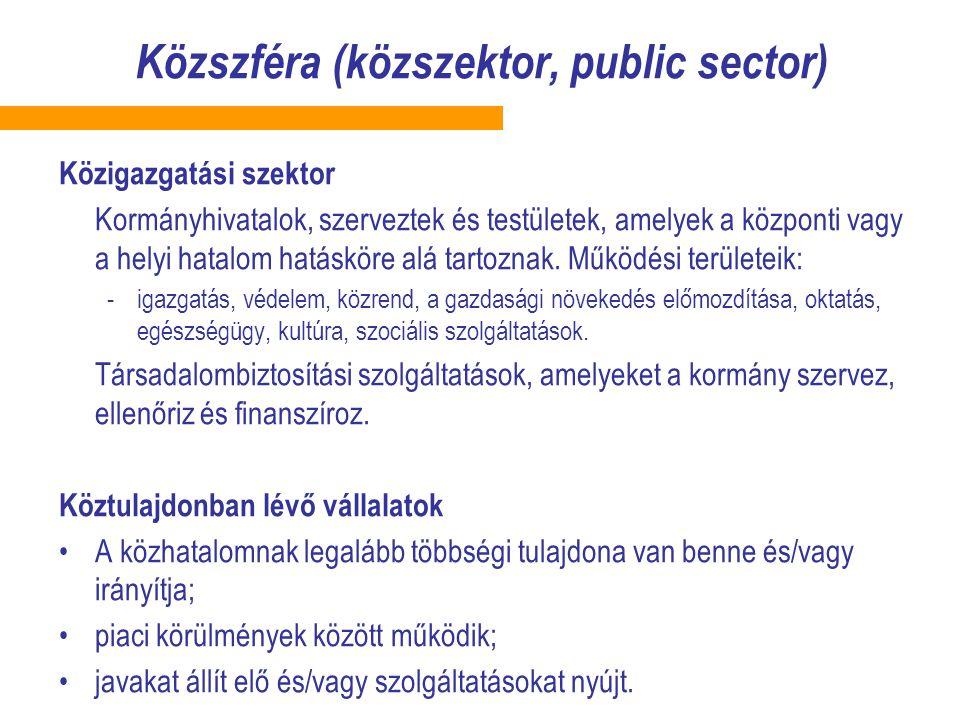 Közszféra (közszektor, public sector) Közigazgatási szektor Kormányhivatalok, szerveztek és testületek, amelyek a központi vagy a helyi hatalom hatásk