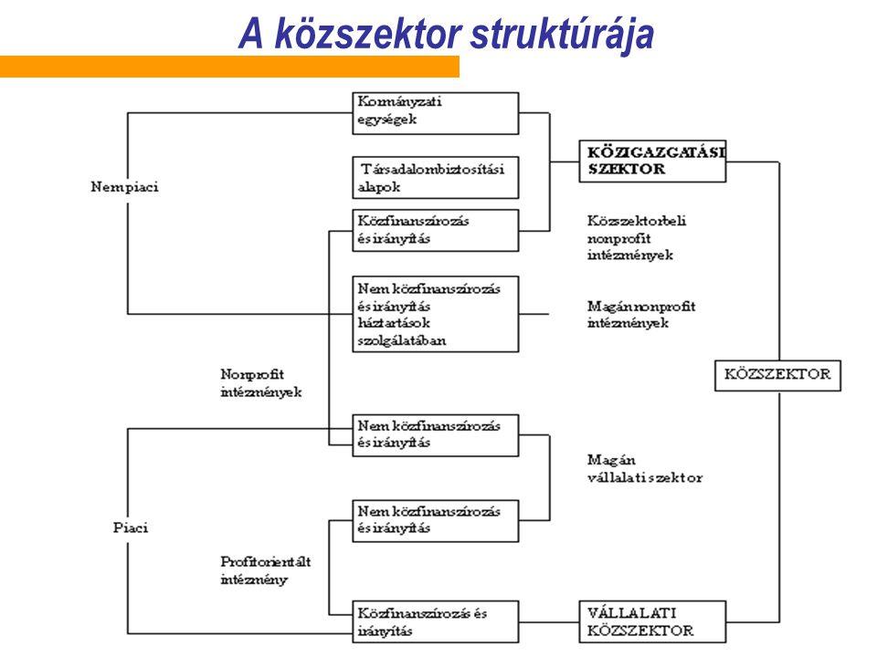 A gazdaság erőforrásai II.Természeti erőforrások - Korlátlanul rendelkezésre álló (pl.