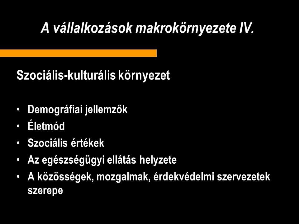 A vállalkozások makrokörnyezete IV.