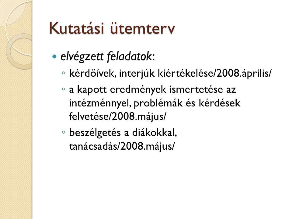 Szakirodalmi áttekintés Kálmán Orsolya (2006) Hogyan tanuljunk.
