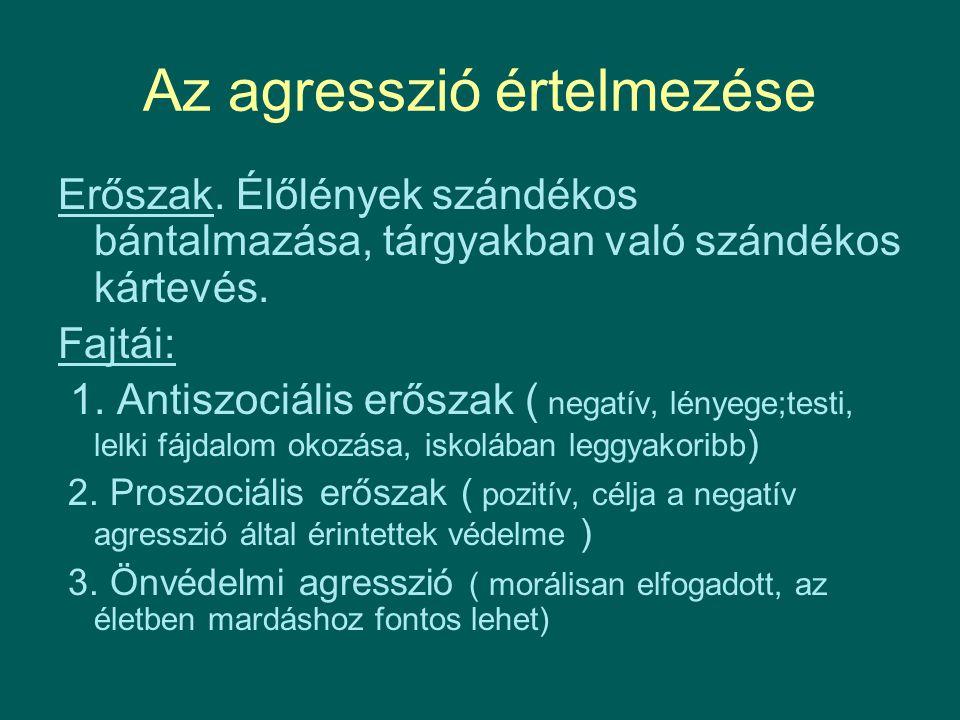 Az agresszió értelmezése Erőszak.