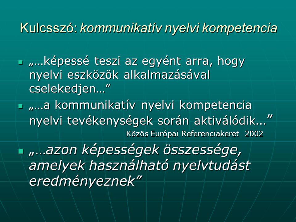 """Kulcsszó: kommunikatív nyelvi kompetencia """"…képessé teszi az egyént arra, hogy nyelvi eszközök alkalmazásával cselekedjen… """"…képessé teszi az egyént arra, hogy nyelvi eszközök alkalmazásával cselekedjen… """"…a kommunikatív nyelvi kompetencia nyelvi tevékenységek során aktiválódik … """"…a kommunikatív nyelvi kompetencia nyelvi tevékenységek során aktiválódik … Közös Európai Referenciakeret 2002 Közös Európai Referenciakeret 2002 """"…azon képességek összessége, amelyek használható nyelvtudást eredményeznek """"…azon képességek összessége, amelyek használható nyelvtudást eredményeznek"""