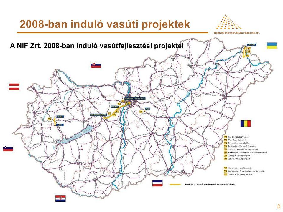 10 2008-ban induló vasúti projektek