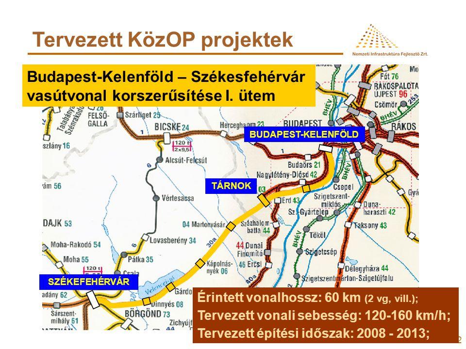 12 Tervezett KözOP projektek BUDAPEST-KELENFÖLD SZÉKEFEHÉRVÁR TÁRNOK Budapest-Kelenföld – Székesfehérvár vasútvonal korszerűsítése I.