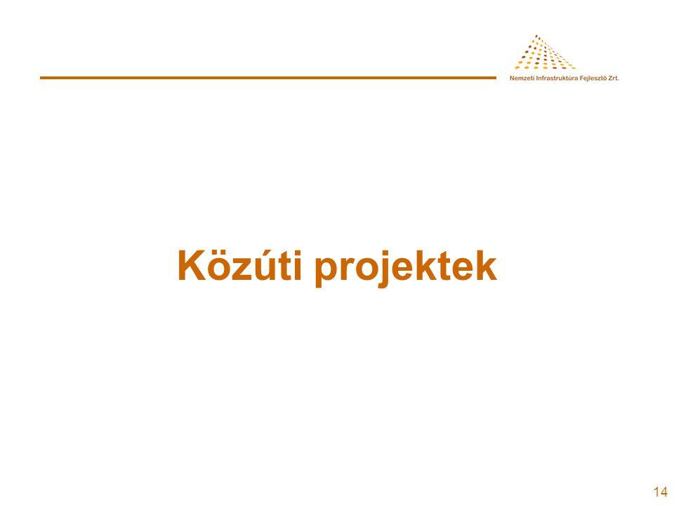 14 Közúti projektek