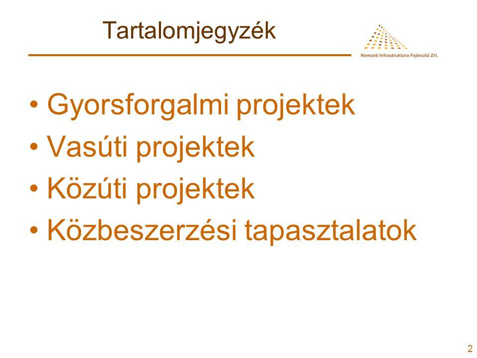 23 Közbeszerzések NA, ill.NIF Zrt.