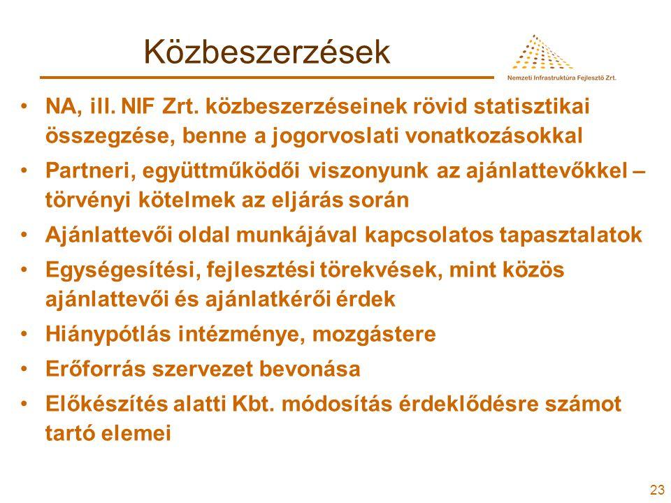23 Közbeszerzések NA, ill. NIF Zrt.