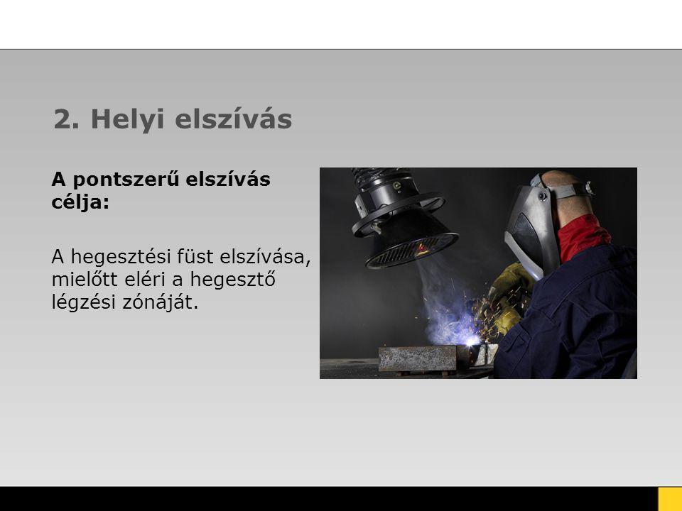 2. Helyi elszívás A pontszerű elszívás célja: A hegesztési füst elszívása, mielőtt eléri a hegesztő légzési zónáját.