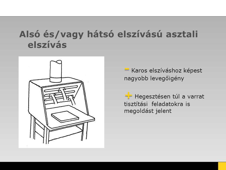 Alsó és/vagy hátsó elszívású asztali elszívás - - Karos elszíváshoz képest nagyobb levegőigény + + Hegesztésen túl a varrat tisztítási feladatokra is
