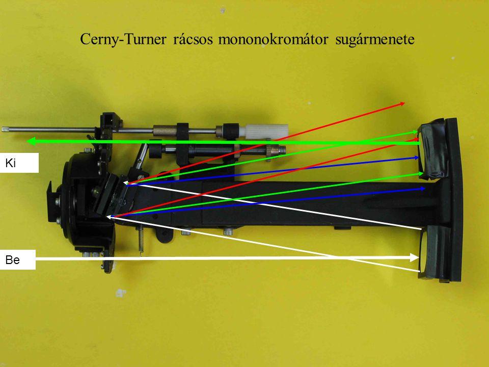 Be Ki Cerny-Turner rácsos mononokromátor sugármenete