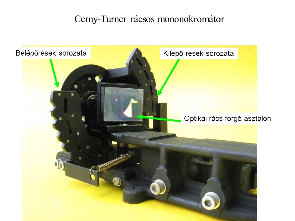 Kilépő rések sorozata Belépőrések sorozata Optikai rács forgó asztalon Cerny-Turner rácsos mononokromátor