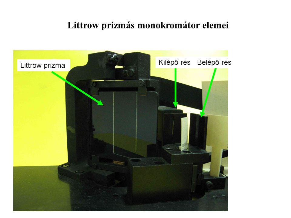 Littrow prizma Kilépő rés Belépő rés Littrow prizmás monokromátor elemei