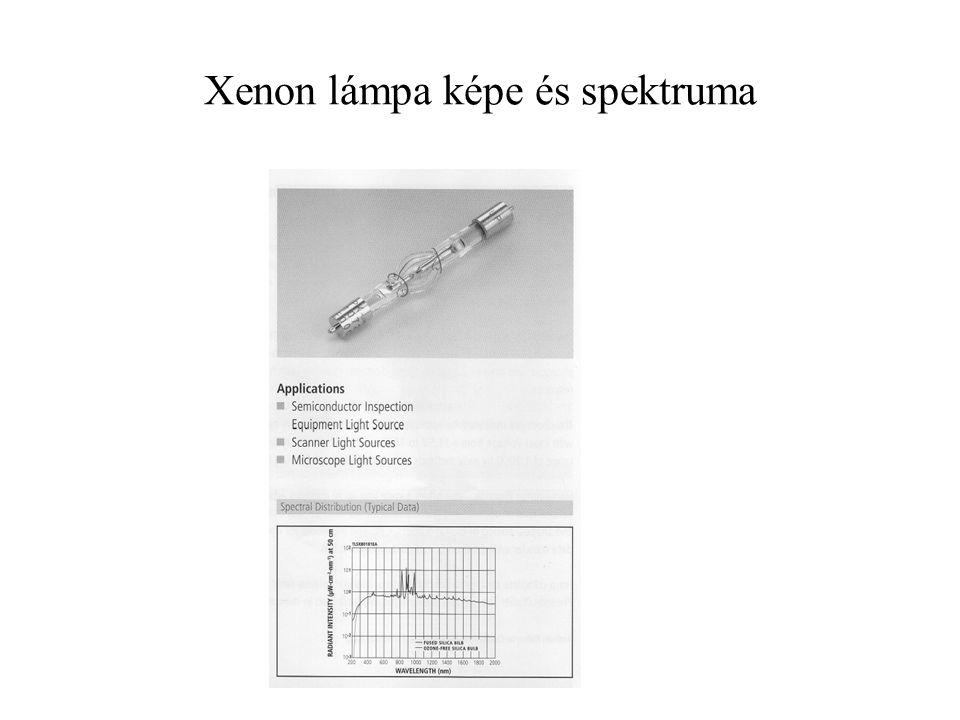 Xenon lámpa képe és spektruma