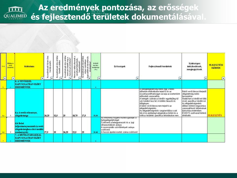 Az eredmények pontozása, az erősségek és fejlesztendő területek dokumentálásával.
