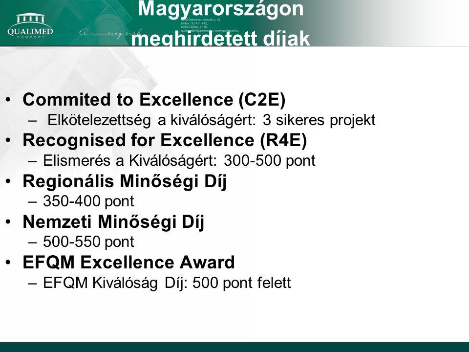 Magyarországon meghirdetett díjak Commited to Excellence (C2E) – Elkötelezettség a kiválóságért: 3 sikeres projekt Recognised for Excellence (R4E) –El