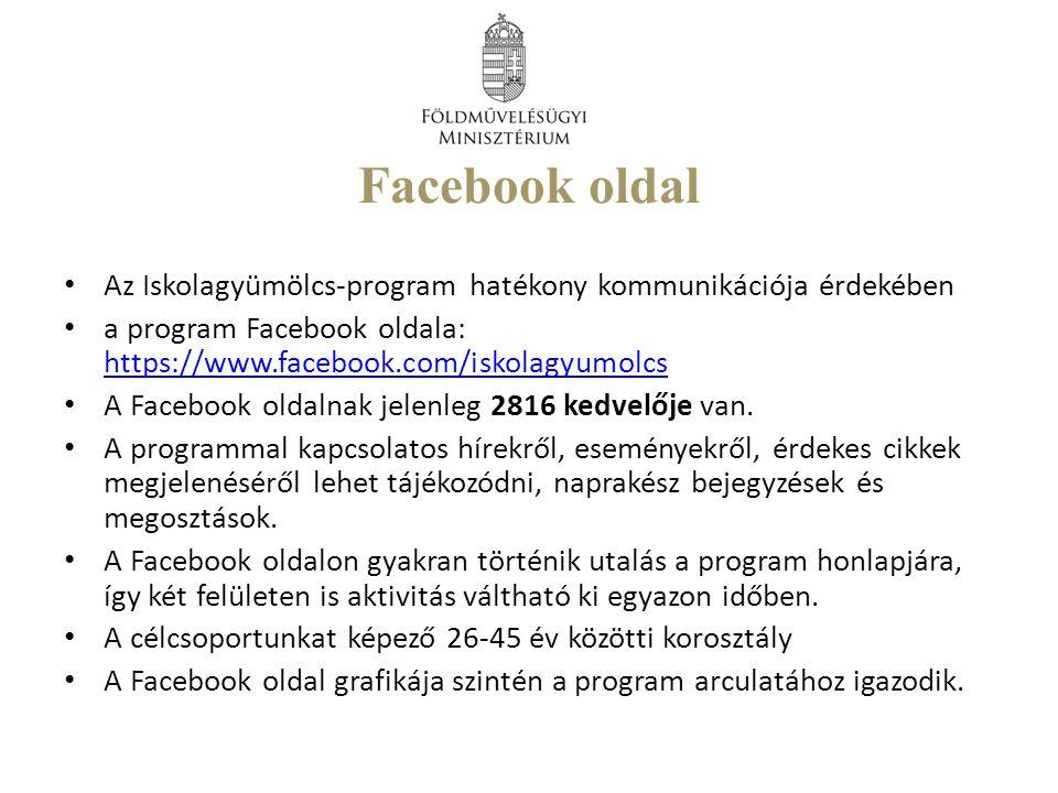 Facebook oldal Az Iskolagyümölcs-program hatékony kommunikációja érdekében a program Facebook oldala: https://www.facebook.com/iskolagyumolcs https://www.facebook.com/iskolagyumolcs A Facebook oldalnak jelenleg 2816 kedvelője van.