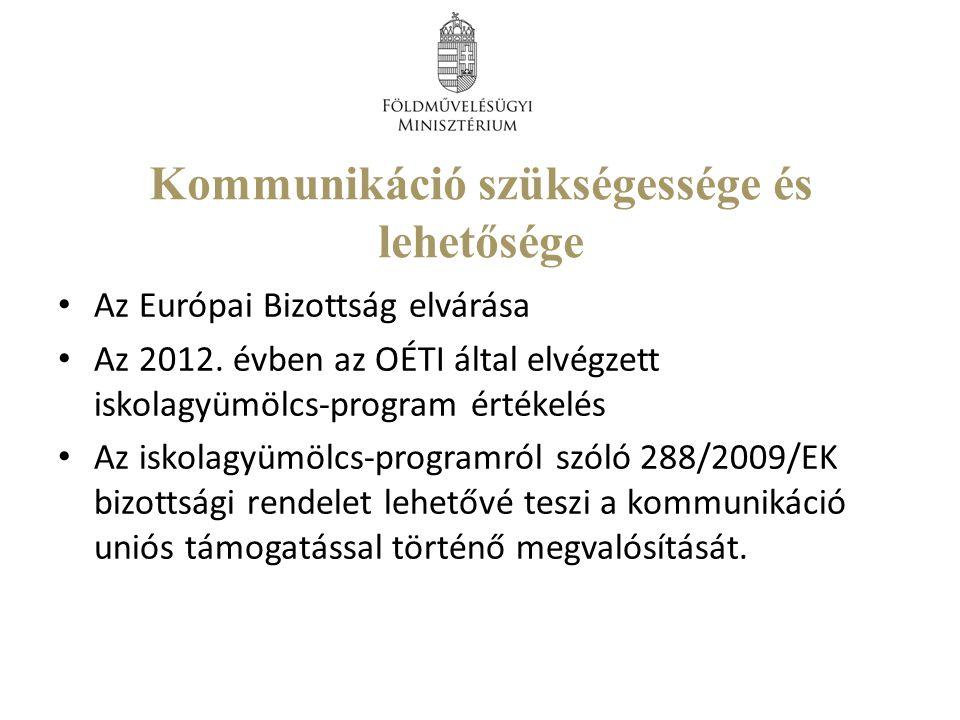 Kommunikáció szükségessége és lehetősége Az Európai Bizottság elvárása Az 2012.