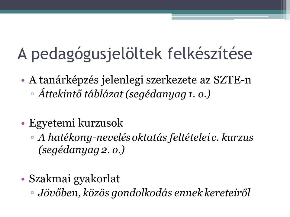 A pedagógusjelöltek felkészítése A tanárképzés jelenlegi szerkezete az SZTE-n ▫Áttekintő táblázat (segédanyag 1.