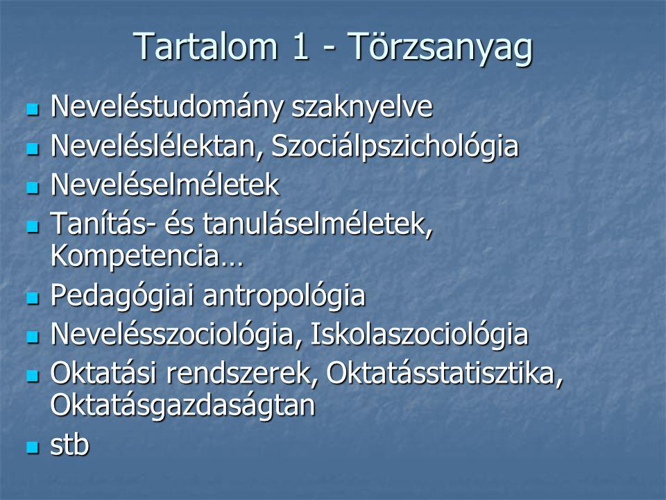Tartalom 1 - Törzsanyag Neveléstudomány szaknyelve Neveléstudomány szaknyelve Neveléslélektan, Szociálpszichológia Neveléslélektan, Szociálpszichológia Neveléselméletek Neveléselméletek Tanítás- és tanuláselméletek, Kompetencia… Tanítás- és tanuláselméletek, Kompetencia… Pedagógiai antropológia Pedagógiai antropológia Nevelésszociológia, Iskolaszociológia Nevelésszociológia, Iskolaszociológia Oktatási rendszerek, Oktatásstatisztika, Oktatásgazdaságtan Oktatási rendszerek, Oktatásstatisztika, Oktatásgazdaságtan stb stb
