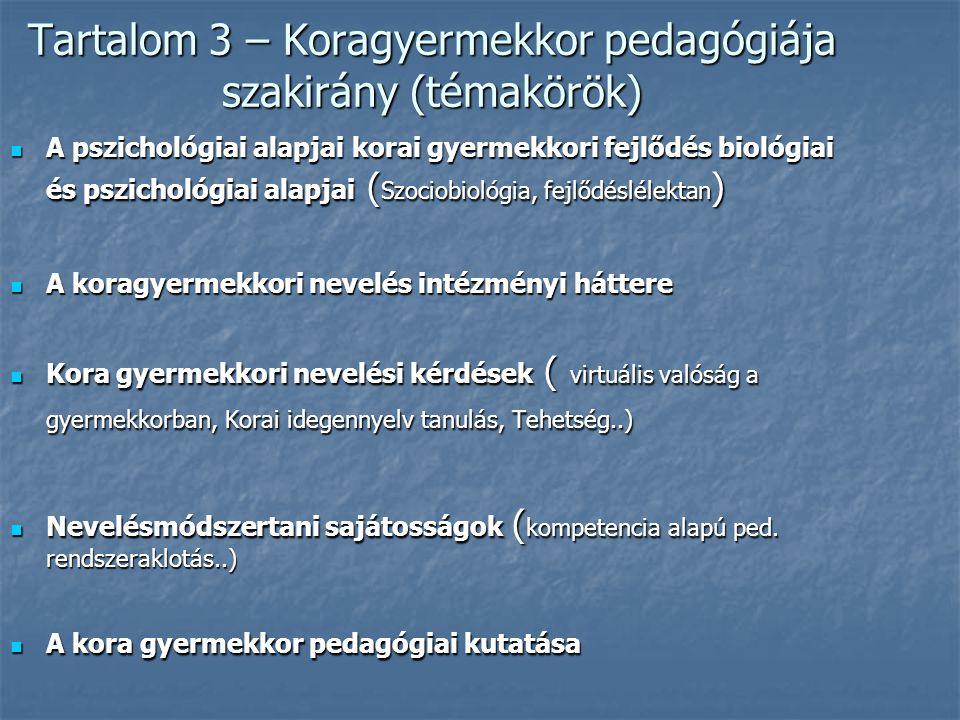 Tartalom 3 – Koragyermekkor pedagógiája szakirány (témakörök) A pszichológiai alapjai korai gyermekkori fejlődés biológiai és pszichológiai alapjai ( Szociobiológia, fejlődéslélektan ) A pszichológiai alapjai korai gyermekkori fejlődés biológiai és pszichológiai alapjai ( Szociobiológia, fejlődéslélektan ) A koragyermekkori nevelés intézményi háttere A koragyermekkori nevelés intézményi háttere Kora gyermekkori nevelési kérdések ( virtuális valóság a gyermekkorban, Korai idegennyelv tanulás, Tehetség..) Kora gyermekkori nevelési kérdések ( virtuális valóság a gyermekkorban, Korai idegennyelv tanulás, Tehetség..) Nevelésmódszertani sajátosságok ( kompetencia alapú ped.