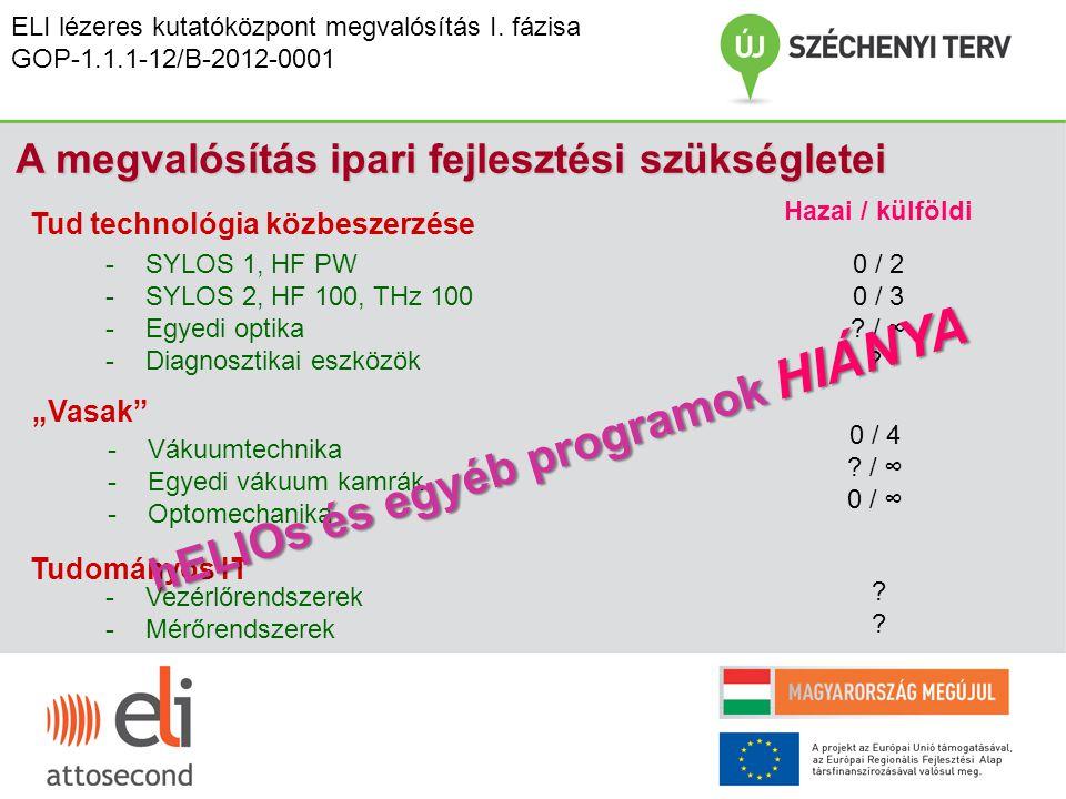ELI lézeres kutatóközpont megvalósítás I. fázisa GOP-1.1.1-12/B-2012-0001 A megvalósítás ipari fejlesztési szükségletei Tud technológia közbeszerzése