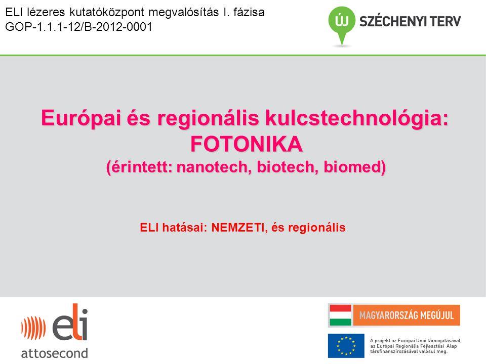 ELI lézeres kutatóközpont megvalósítás I. fázisa GOP-1.1.1-12/B-2012-0001 Európai és regionális kulcstechnológia: FOTONIKA (érintett: nanotech, biotec