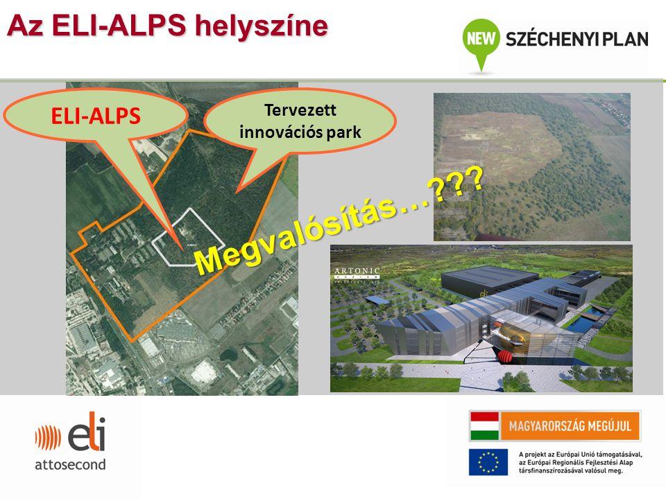 Az ELI-ALPS helyszíne ELI-ALPSTervezett innovációs park Megvalósítás…???