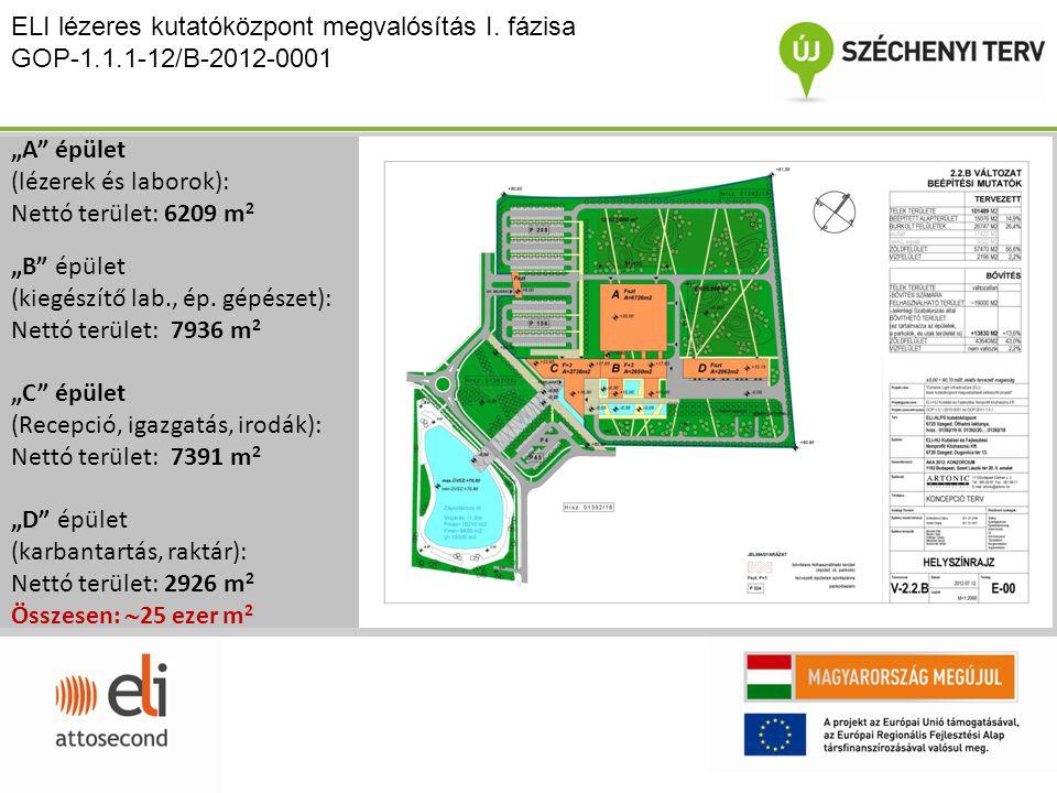 """""""A épület (lézerek és laborok): Nettó terület: 6209 m 2 """"B épület (kiegészítő lab., ép."""