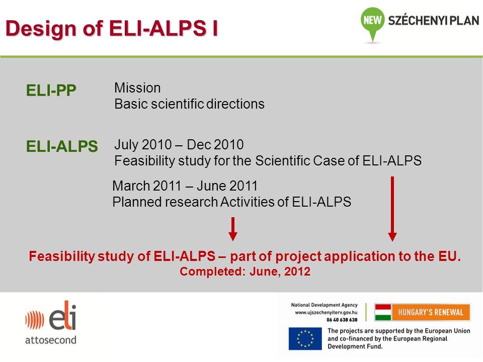 Design of ELI-ALPS I ELI-PP Mission Basic scientific directions ELI-ALPS July 2010 – Dec 2010 Feasibility study for the Scientific Case of ELI-ALPS Ma