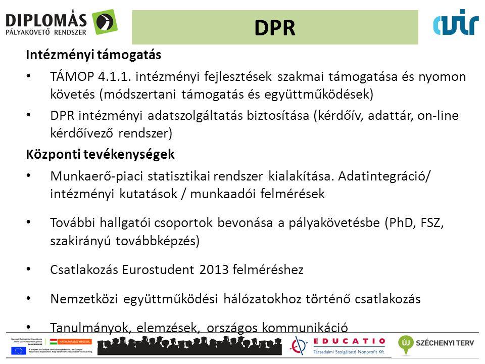 DPR Intézményi támogatás TÁMOP 4.1.1. intézményi fejlesztések szakmai támogatása és nyomon követés (módszertani támogatás és együttműködések) DPR inté