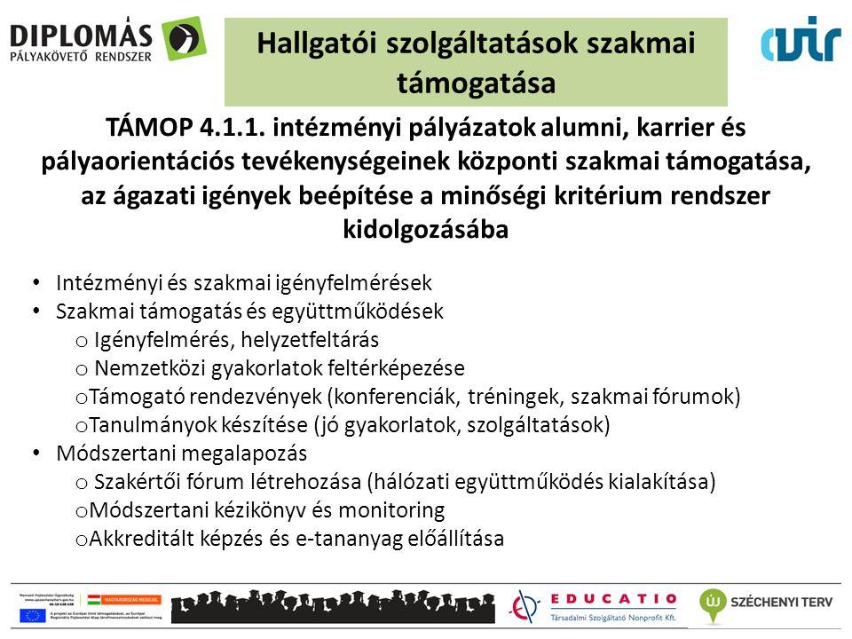 Hallgatói szolgáltatások szakmai támogatása TÁMOP 4.1.1. intézményi pályázatok alumni, karrier és pályaorientációs tevékenységeinek központi szakmai t