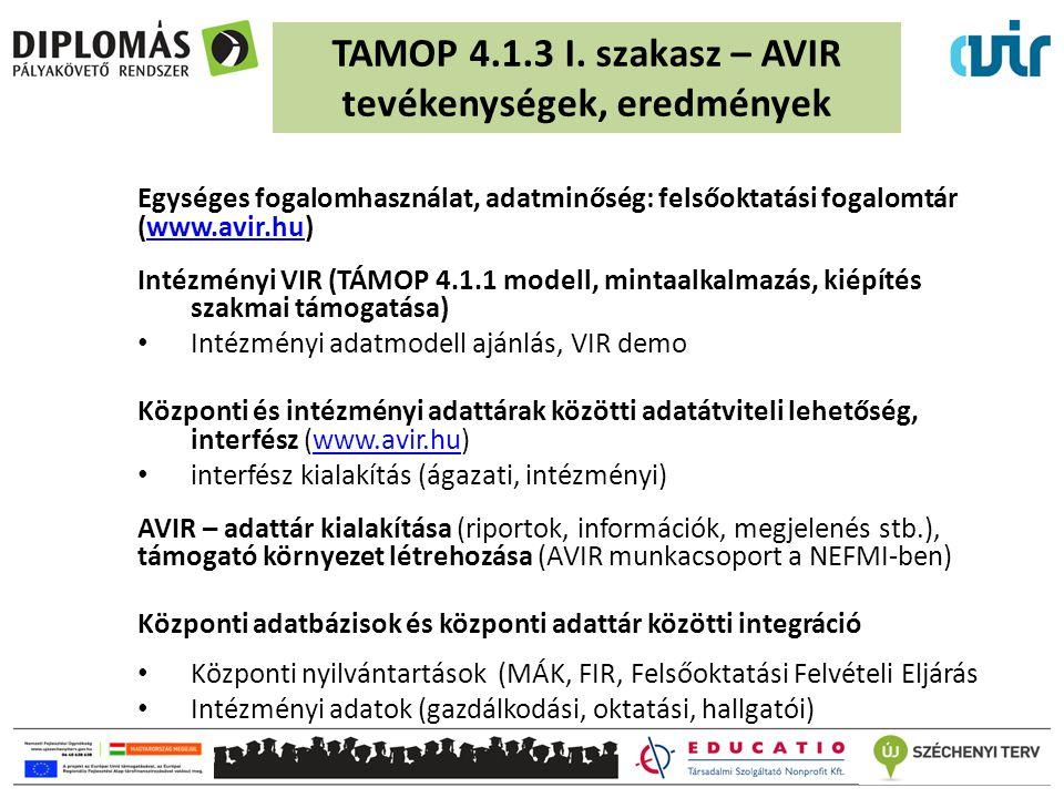 Egységes fogalomhasználat, adatminőség: felsőoktatási fogalomtár (www.avir.hu)www.avir.hu Intézményi VIR (TÁMOP 4.1.1 modell, mintaalkalmazás, kiépíté