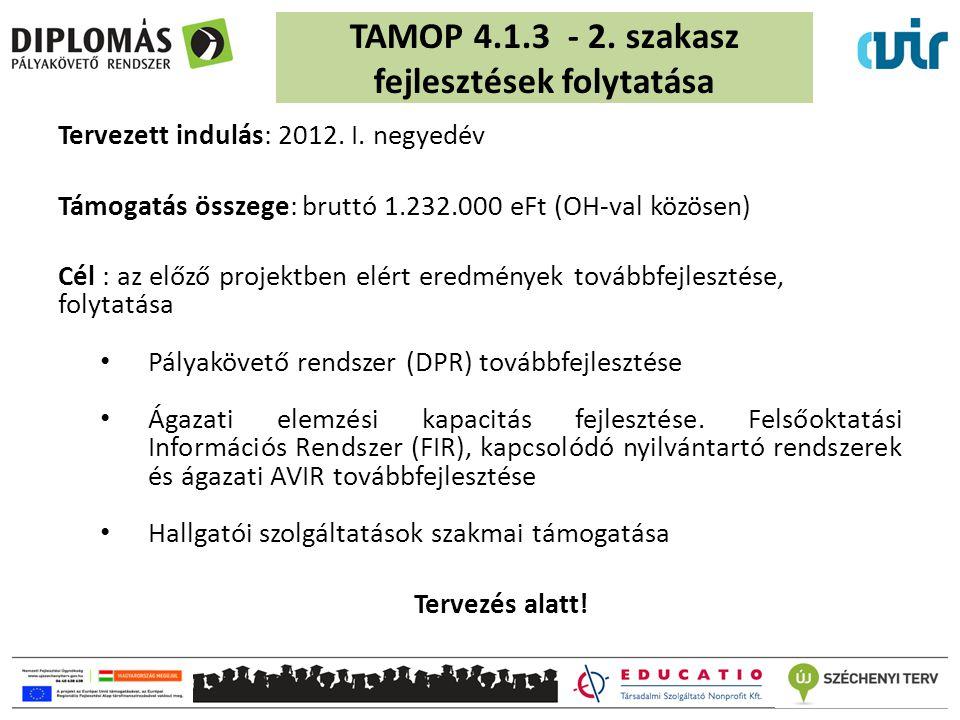 TAMOP 4.1.3 - 2. szakasz fejlesztések folytatása Tervezett indulás: 2012. I. negyedév Támogatás összege: bruttó 1.232.000 eFt (OH-val közösen) Cél : a