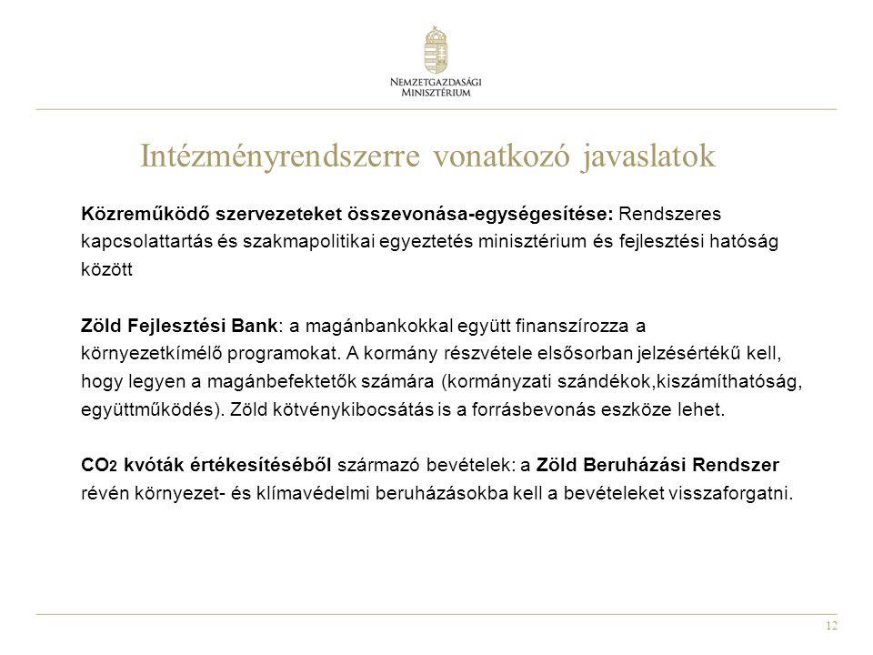 12 Intézményrendszerre vonatkozó javaslatok Közreműködő szervezeteket összevonása-egységesítése: Rendszeres kapcsolattartás és szakmapolitikai egyeztetés minisztérium és fejlesztési hatóság között Zöld Fejlesztési Bank: a magánbankokkal együtt finanszírozza a környezetkímélő programokat.