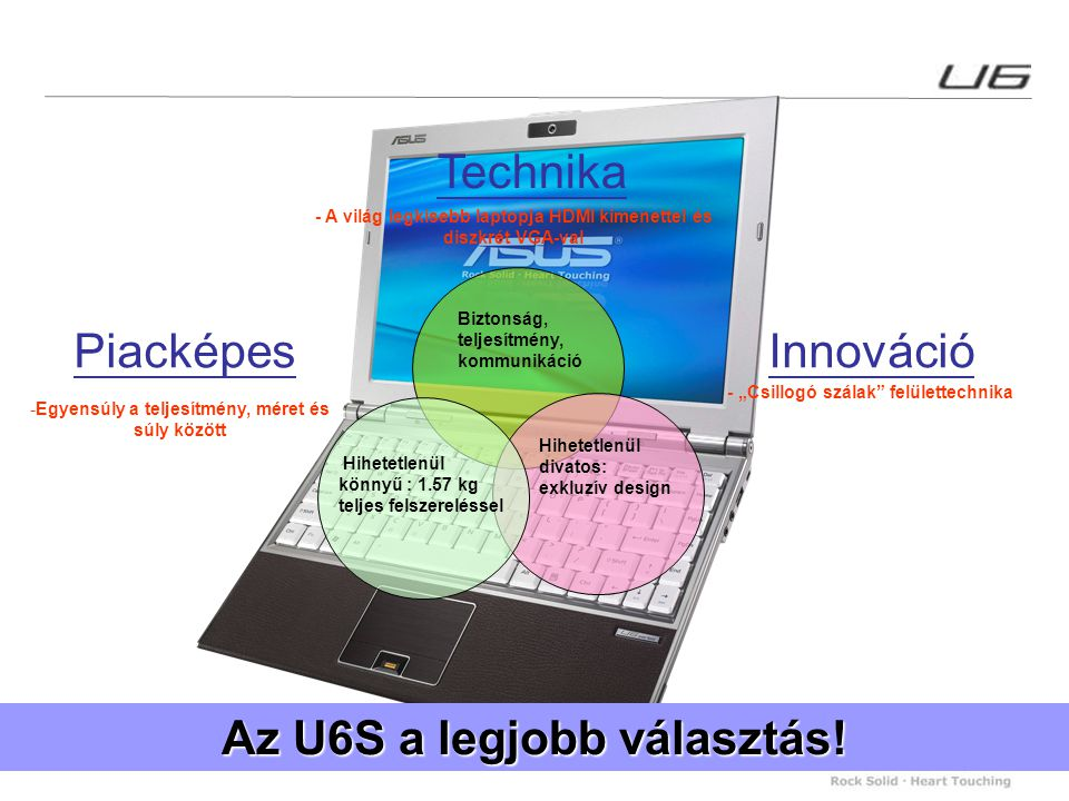 """20 - A világ legkisebb laptopja HDMI kimenettel és diszkrét VGA-val Biztonság, teljesítmény, kommunikáció Technika Innováció - """"Csillogó szálak"""" felül"""