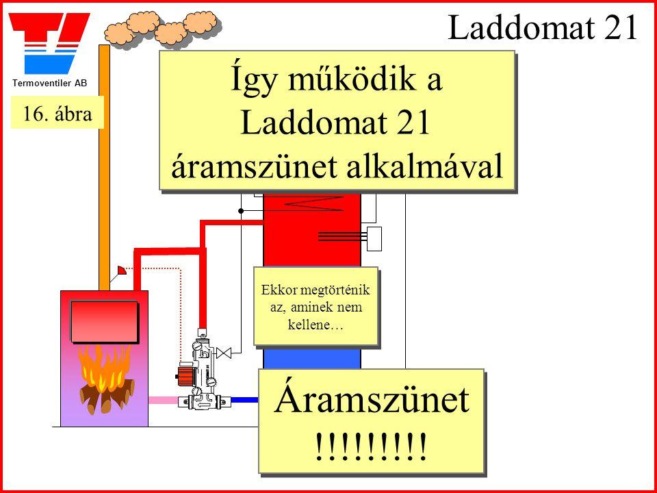 Termoventiler AB Laddomat 21 Így működik a Laddomat 21 áramszünet alkalmával Ekkor megtörténik az, aminek nem kellene… Ekkor megtörténik az, aminek ne